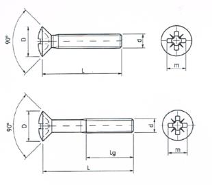 PN-EN-ISO 7047
